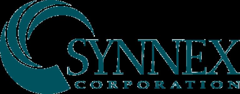 Synnex Restaurant POS System wholesale
